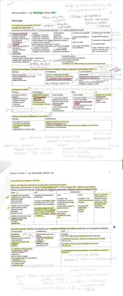 résumé anoté après étude